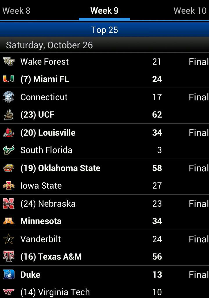 top 10 football scores college football scores division 2