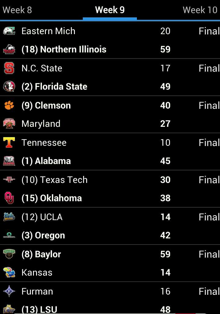college gootball scores top 10 football scores