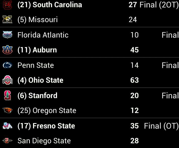 college fb scores top 25 football scores